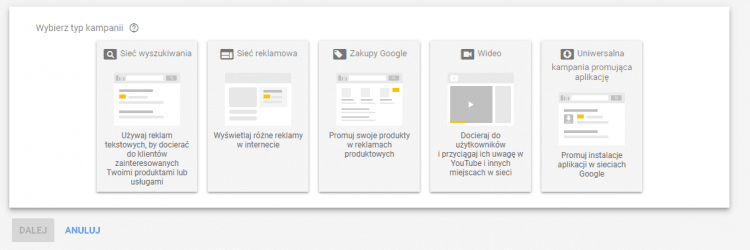 typy kampanii google Ads