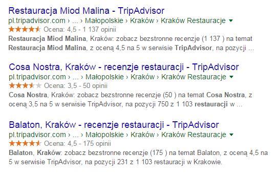 Pozycjonowanie Kraków - restauracje