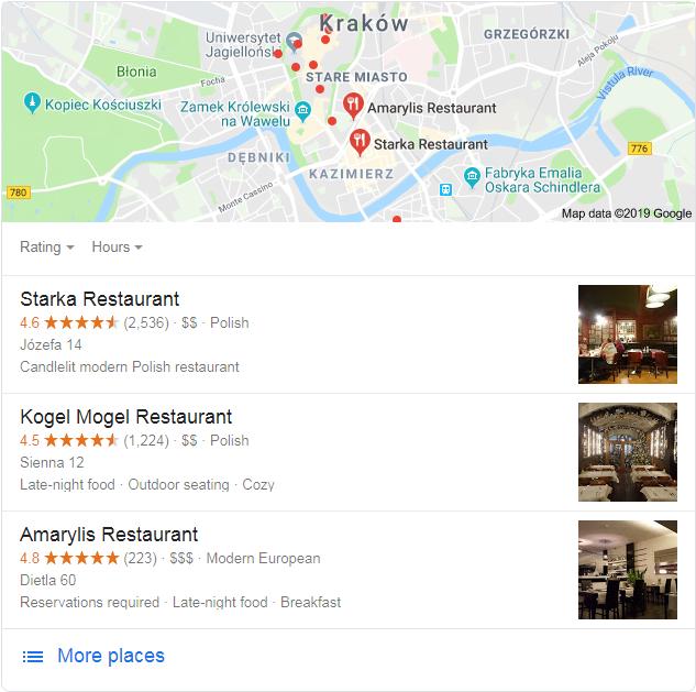 Pozycjonowanie Kraków - mapa