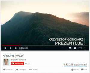 Od czego zacząć pozycjonowanie filmów na YouTube