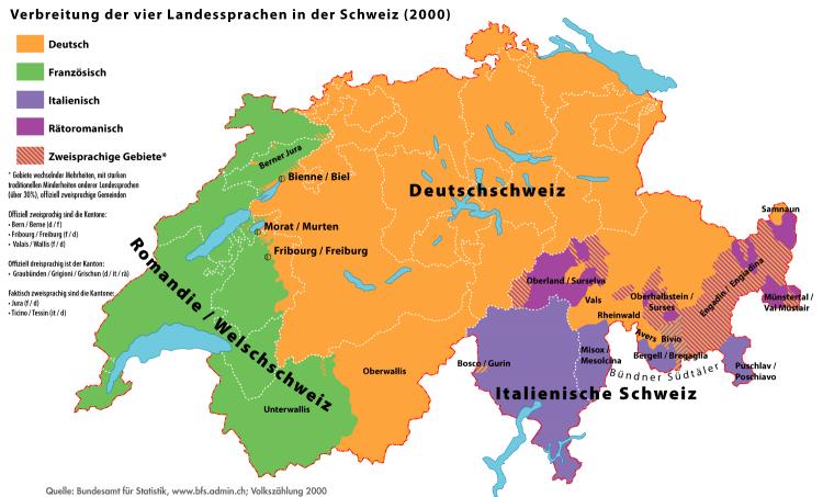 SEO in Switzerland - languages