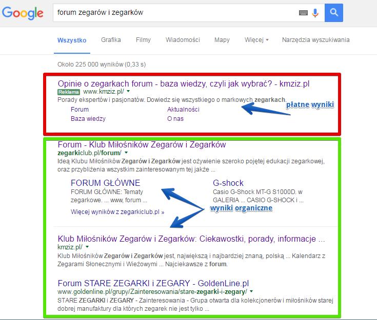 SEO vs AdWords różnice w wyświetlaniu w google