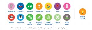 Zmiany algorytmów Google 2