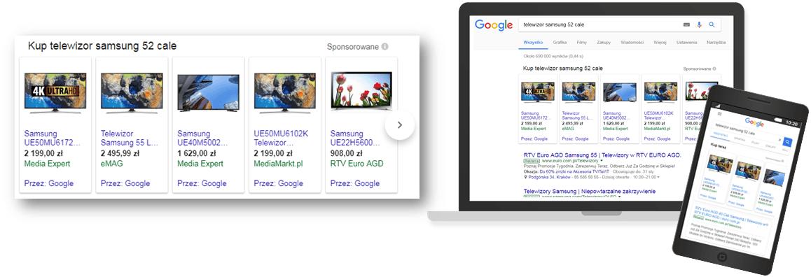 Reklamy Google Ads w zakupach google