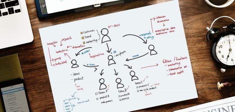Blog firmowy jako narzędzie komunikacji
