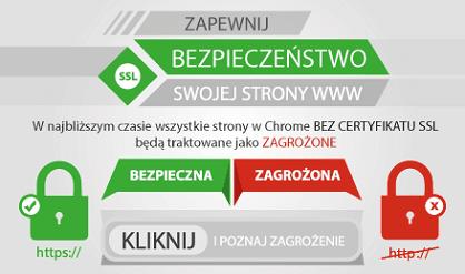Brak certyfikatu ssl