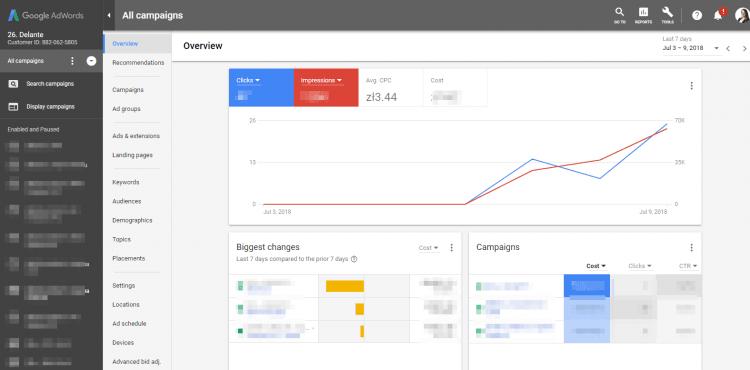 New Google AdWords panel