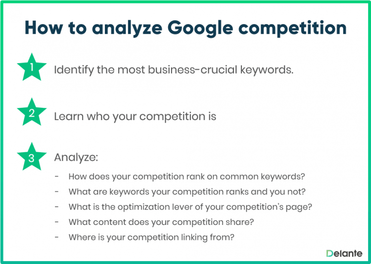 How to analyze Google competition