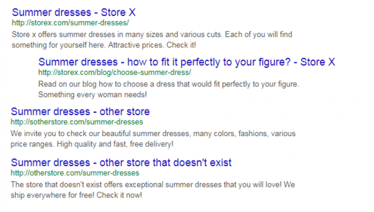 Example of serp with subpages