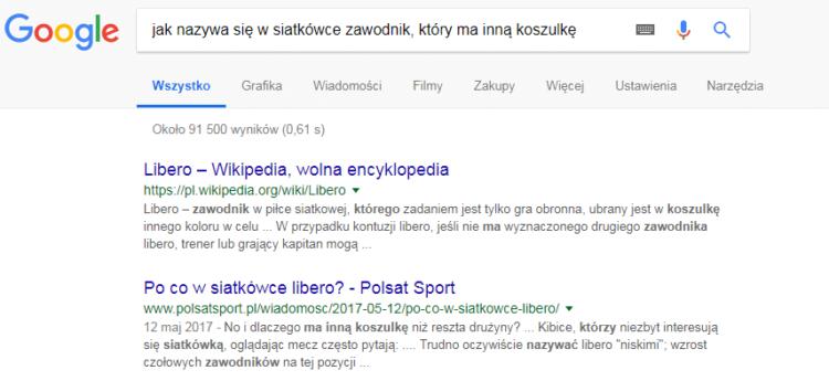 Aktualizacje algorytmów Google