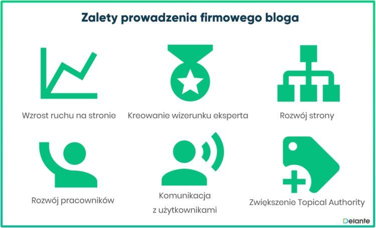 Blog firmowy - zalety