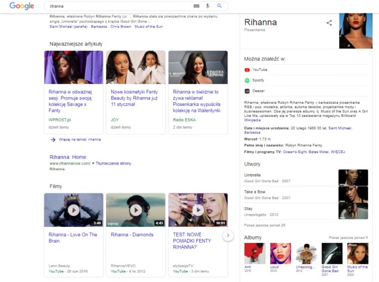 Sławni ludzie - wyszukiwanie w Google