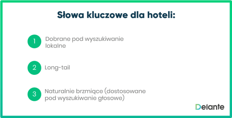 Słowa kluczowe dla hoteli