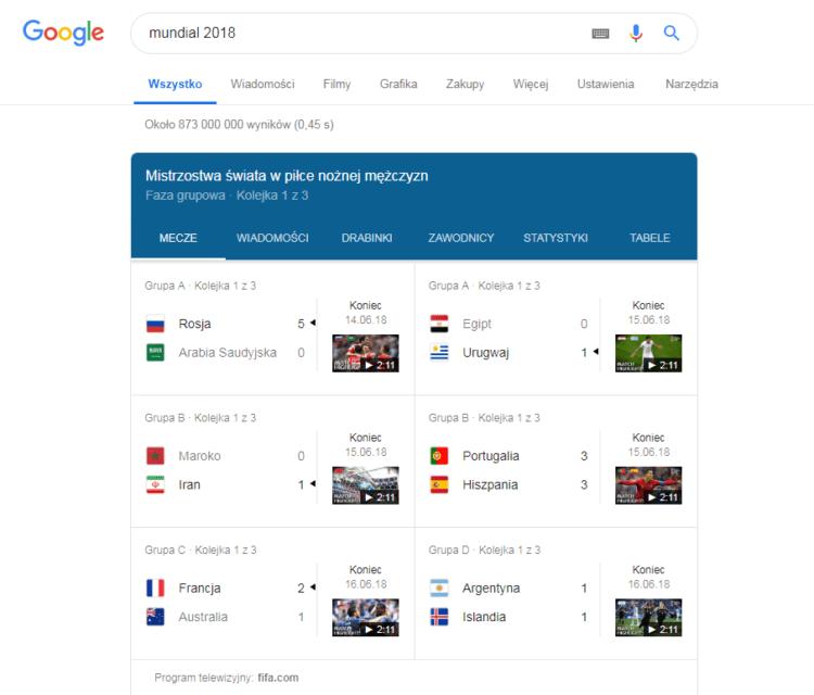 Wyniki sportowe w Google