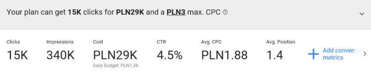 Google Ads estimation