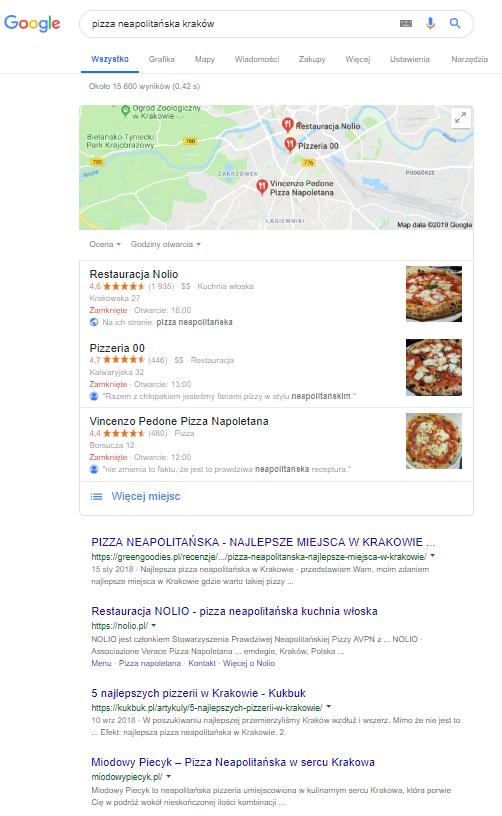 Wyszukiwanie restauracji - long tail