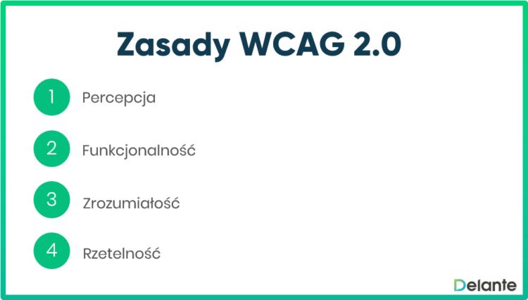 Zasady WCAG 2.0