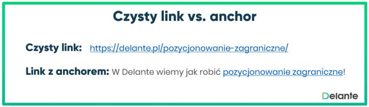 Anchor text: przykład
