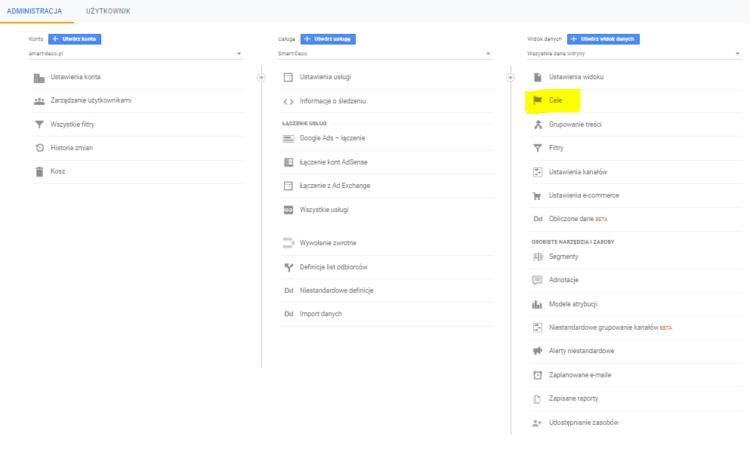 Ustawianie celów w Google Analytics
