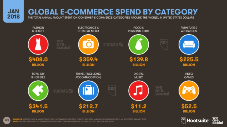 International SEO - global e-commerce