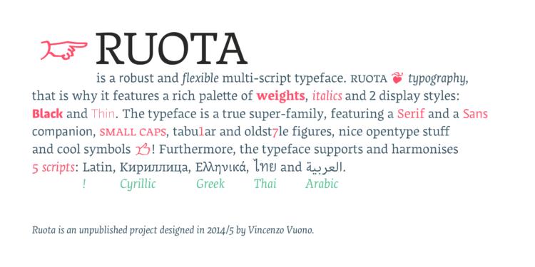 Font multiskryptowy - przykład
