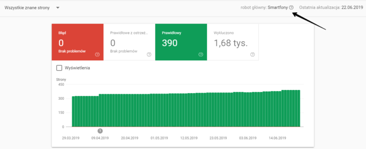 Mobile-first indexing w google search console
