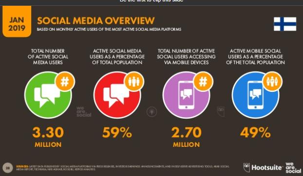 Social Media w Finlandii