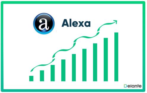 Alexa rank definicja