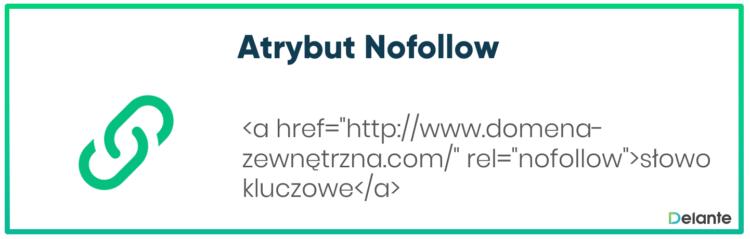 Atrybut Nofollow