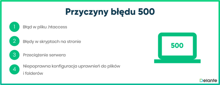 Błąd 500