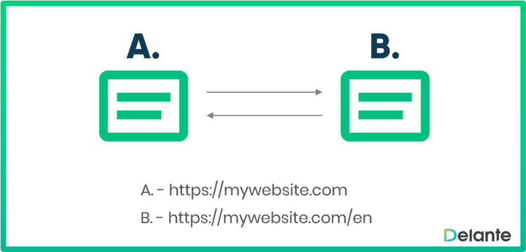 hreflang for 2 sites