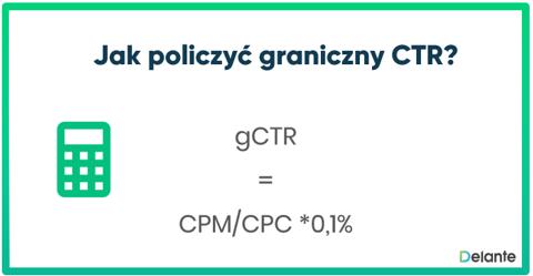 CPM (Cost Per Mille) definicja
