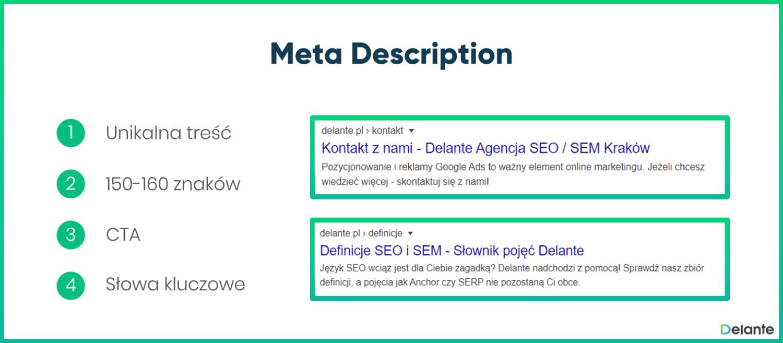 Meta description definicja