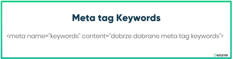 Meta tag Keywords