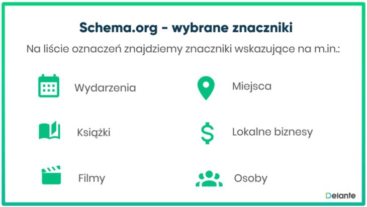 Schema.org co to? - definicja