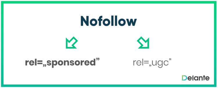 atrubit rel sponsored definicja