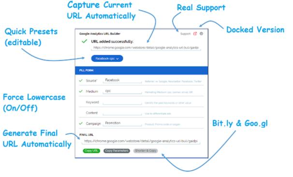 Dodatki do Google Analytics - compaign URL builder
