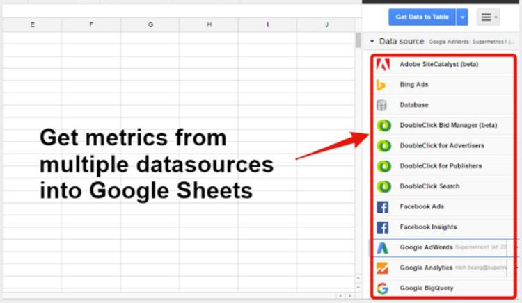 Dodatki do Google Analytics - supermetrix add on