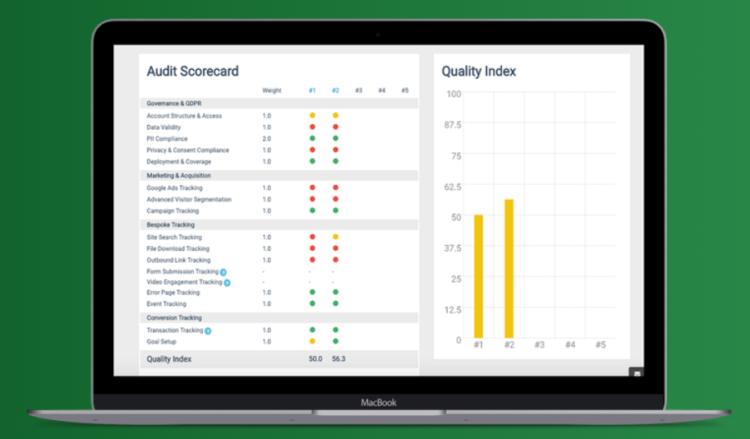 Dodatki do Google Analytics - verified data auditor