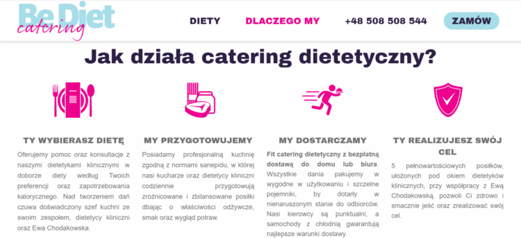 Cateringi dietetyczne branża fitness