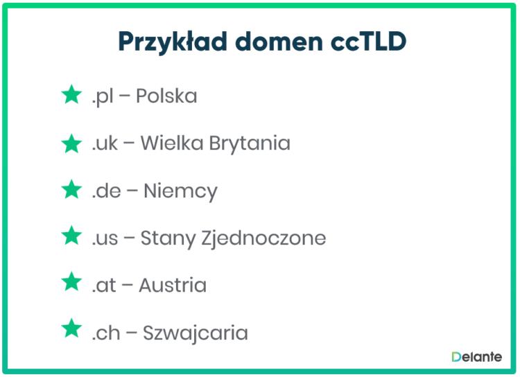 przykład domen cctld