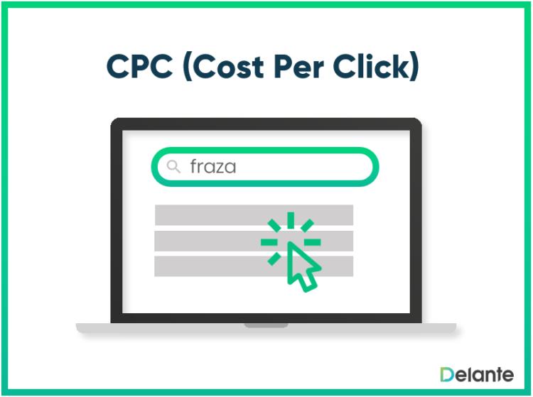 Cost Per Click definicja
