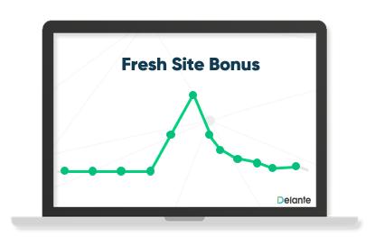 Fresh site bonus definicja