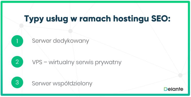 Czym jest hosting SEO?