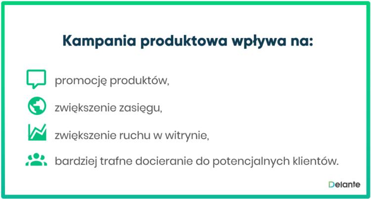 Kampania produktowa definicja