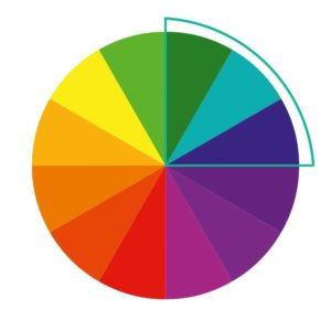 Metody łączenia barw - barwy analogowe
