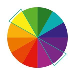 Metody łączenia barw - barwy dopełniające