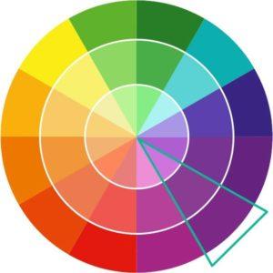 Metody łączenia barw - barwy monochromatyczne