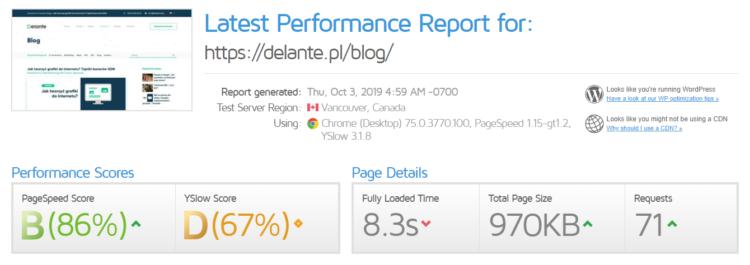 Raport GTmetrix - prędkość ładowania strony