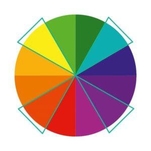 Metody łączenia barw - barwy z tetrady